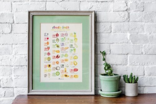 Personalised Birth Announcement Poster Framed with Plants